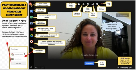 Handy Google Hangout Cheat Sheet for Teachers ~ Educational Technology and Mobile Learning | E-learning del futuro | Scoop.it