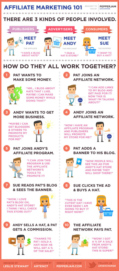 What is Affiliate Marketing? 101 Easy way to Follow and Earn Huge | affiliate marketing | Scoop.it