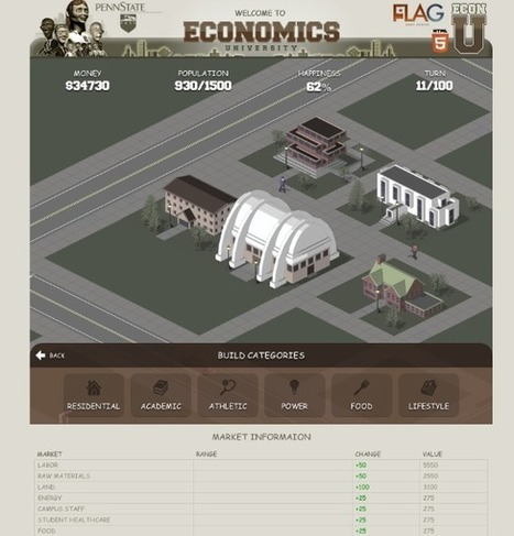 Serious Games Immersing Students In Core Economic Concepts | Web 2.0 Tools | Scoop.it