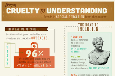 [Infographic] Trends in Special Education - EdTechReview™ (ETR) | EdTechReview | Scoop.it