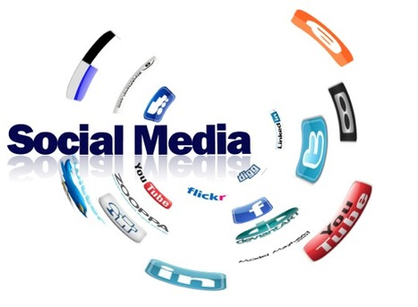 How to Use Social Media to Promote Your Business | Social Media B2B Marketing | Scoop.it