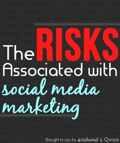 The Risks Associated with Social Media Marketing - Business 2 Community | DV8 Digital Marketing Tips and Insight | Scoop.it