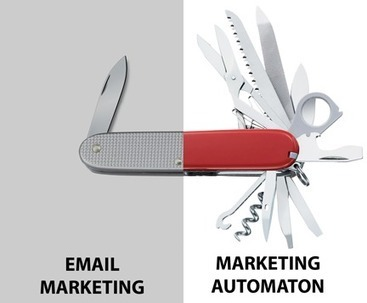 Email Marketing Vs. Marketing Automation | DMX-Direct | Topic Eight: Direct Marketing | Scoop.it