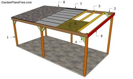 Carport Plans Free | Free Garden Plans - How to build garden projects | Backyard Plans | Scoop.it