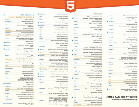 HTML5 : le guide du DÉBUTANT | Machines Pensantes | Scoop.it