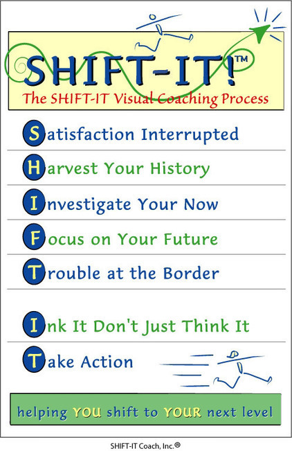 Crow Hill Conversations :: » Visual Coaching SHIFT-IT Style | All About Coaching | Scoop.it