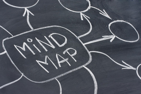 Top 10 Totally Free Mind Mapping Software Tools