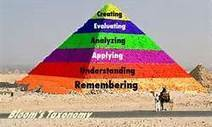 Blooms Taxonomy Pyramid - Bing Images | Principal ideas | Scoop.it