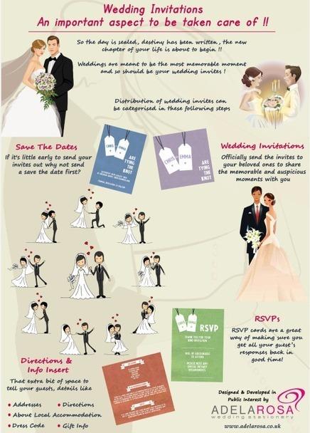 Choosing from Many Different Styles of Wedding Invites   AdelaRosa Wedding Invitation Stationery   Scoop.it