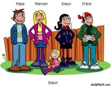 Les membres de la famille   FLE enfants   Scoop.it