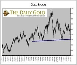 Political and Economic Factors Bode Well for Gold | The Daily Gold | Gold and What Moves it. | Scoop.it