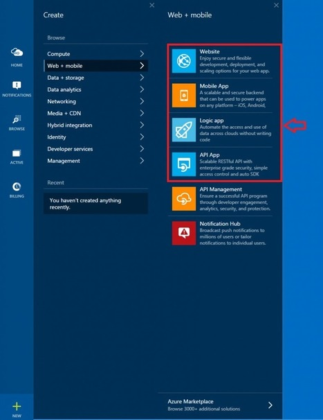 Hello - Azure App Service | SharePoint Integration | Scoop.it