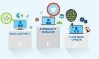 Métiers de demain : comment le numérique transforme l'entreprise | Digitalisation des entreprises | Scoop.it