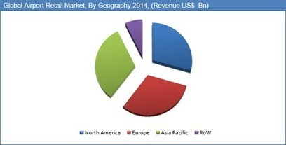 Global Airport Retail Market Predicted to Reach US$ 90 Bn by 2023 – Credence Research | News for Decision Makers - Food-services & Restaurants | Scoop.it