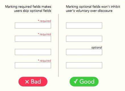 Why Users Fill Out Less If You Mark Required Fields - UX Movement | UX-UI Topics | Scoop.it