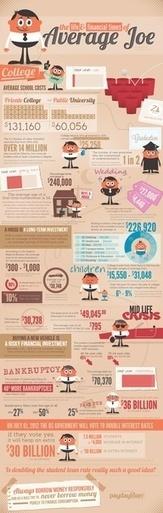 [Infographie] La technologie fait-elle de nous des hyper-productifs ou des bourreaux de travail? | Un Geek à Paris | Scoop.it