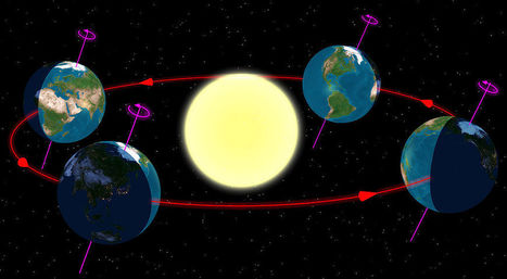 Find your way using the Sun | The Natural Navigator | Bushcraft Tactical Survival | Scoop.it