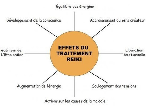 Effets d'un traitement reiki | Reïki | Scoop.it