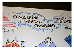 Steve Rosenbaum: The Solution To Digital Overload Both At SXSW And Online Is Curation | e-Leadership | Scoop.it