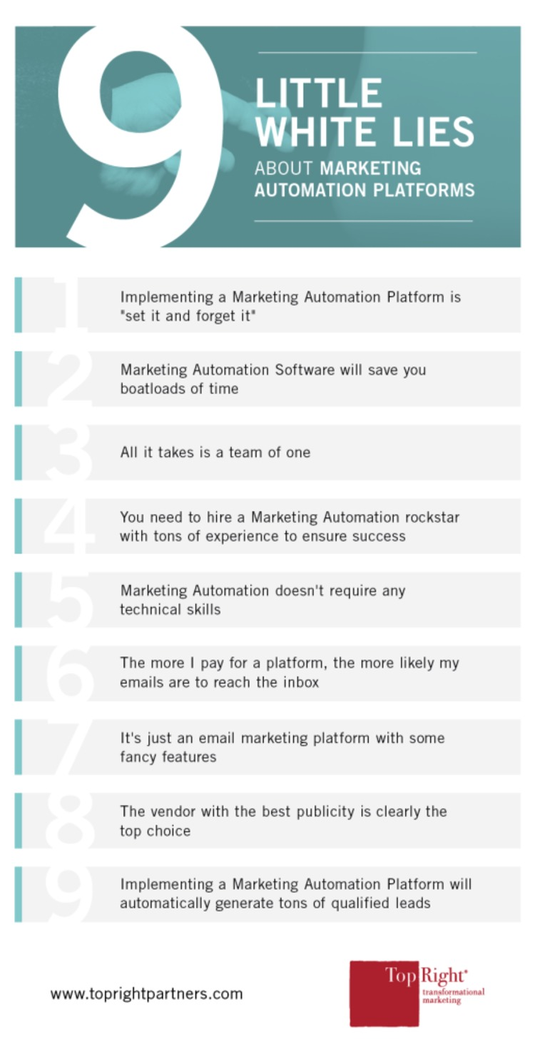 9 Little White Lies About Marketing Automation Platforms - GetResponse | The MarTech Digest | Scoop.it