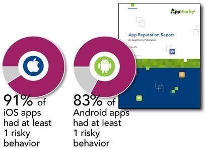 Enterprise Mobility Management (EMM) / Mobile App Management (MAM) | Ryan Luke | Scoop.it