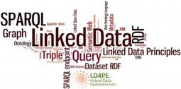 Explore Learning Resources by Competency | Linked Open Data | Scoop.it