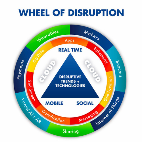Digital disruption is forcing businesses to change how business is done | The Innovation Library | Scoop.it