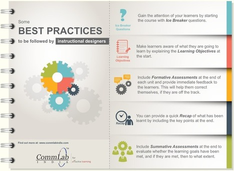 [Infographic] Best practices to create excellent courses | Edu-virtual | Scoop.it