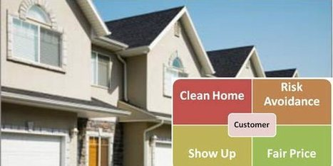 Hire best Philadelphia house cleaning service for your mansion! | Wonderful Job | Scoop.it