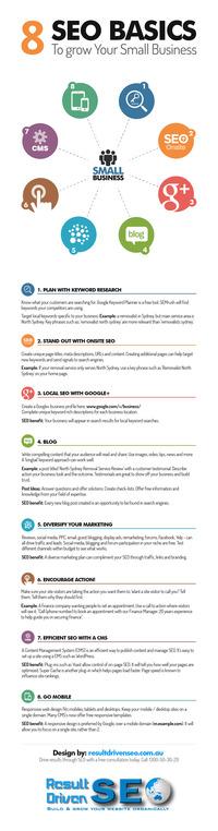 8 astuces SEO pour le PME et les Startups [Infographie] | AUTOVEILLE | Logiciel de veille | Search engine optimization : SEO | Scoop.it