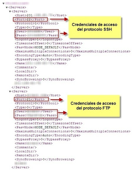 Información crítica expuesta utilizando Google Hacking | informática eso | Scoop.it