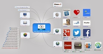 Social Content Marketing Mind Map | Google Plus and Social SEO | Scoop.it