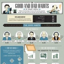 The Good and Bad Habits of Smart People | Visual.ly | Coaching Leaders | Scoop.it