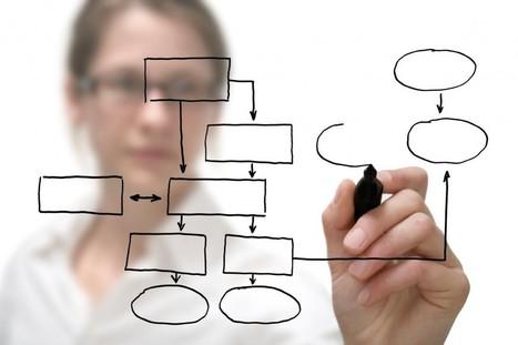 Cómo planificar actividades TIC de manera eficiente | Digitaula | EduTIC | Scoop.it