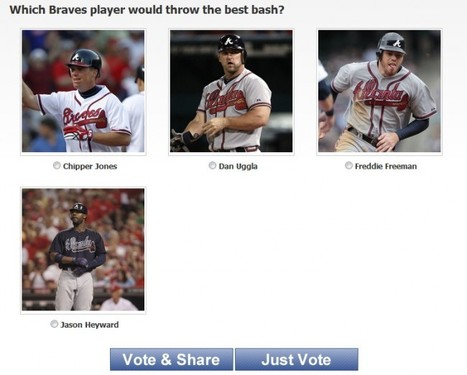 Atlanta Braves show how social media for sports should be done   ThinkinCircles   Scoop.it