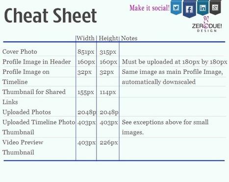 Facebook Complete Photos Size Guide   Blog - Zero Due Design   web design   Scoop.it