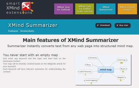 Une extension pour intégrer des contenus internet sous XMind | Time to Learn | Scoop.it
