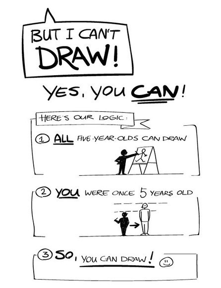 It's Time to Draw: Visual Thinking, Sketch Notes, and the Trick to Becoming Visually Literate — Medium | Graphic Coaching | Scoop.it