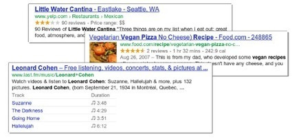 How Rich Snippets Can Benefit Your Website | Is 2013 The Year for Google+? | Scoop.it