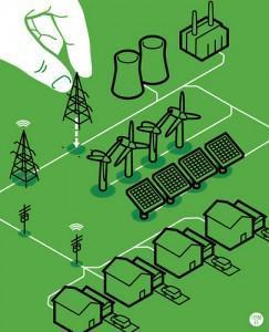 Lessons from Smart Grid Policy Woes | Energy efficiency grids | Scoop.it