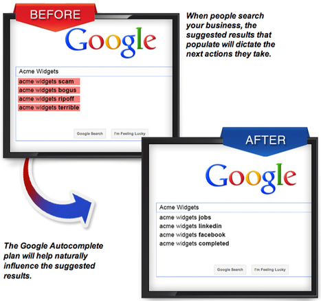 Google Autocomplete – What Does Google Suggest About You? | MarketingHits | Scoop.it