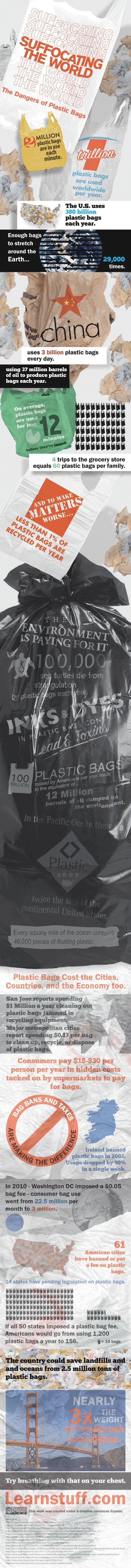 Ecology of Plastic Bags | Mrs. Nesbitt's Human Geography World | Scoop.it