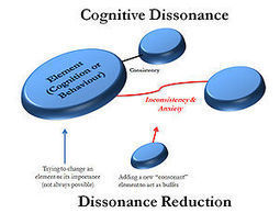 How to change human behavior through Cognitive dissonance theory? | human behavior & cyber security | Scoop.it