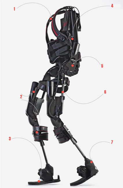 Ekso's Exoskeletons Let Paraplegics Walk, Will Anyone Actually Wear One? | shubush augment | Scoop.it