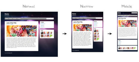 Adaptive & Mobile Design with CSS3 Media Queries | Webdesign, HTML et CSS | Scoop.it