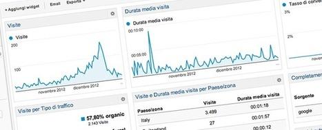 L'importanza delle statistiche del tuo Sito Web: Google Analytics | Make23 | Web & Marketing | Scoop.it