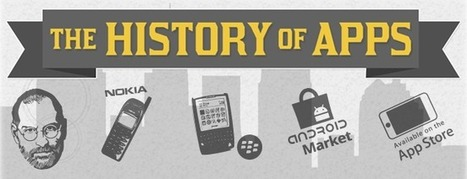 The History Of Apps - An Infographic Approach   TechAhead Blog   Scoop.it