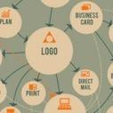 10 elementos clave para un gran logo | Diseño creativo | Scoop.it