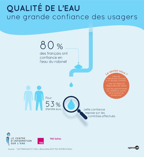 Qualité de l'eau : Une grande confiance des usagers | L'eau en chiffres | Scoop.it