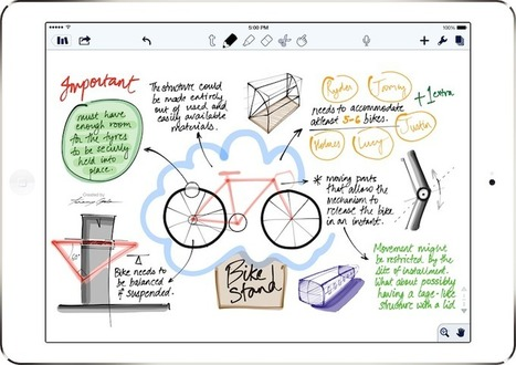 Evernote vs Notability: Which Note Taking App is for You?   Note taking   Scoop.it